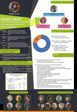 Koran Anggaran DPPKB Kota Yogyakarta -- Sekretariat 2020